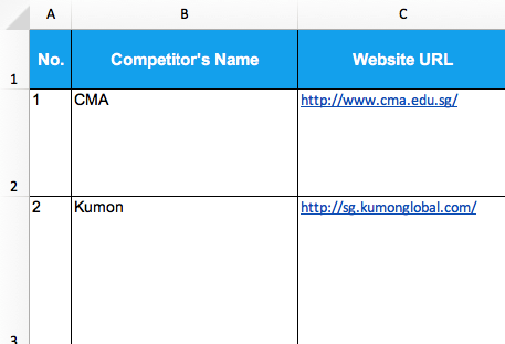 Competitors Analysis Worksheet Example 1