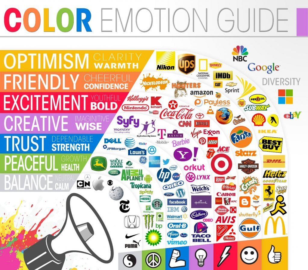 Colour Emotion Guide Example The Logo Company