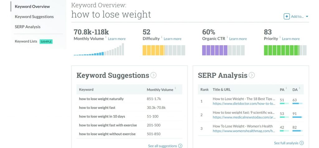 Moz Keyword Overview