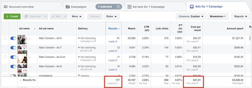 Metrics for MA's Facebook ads