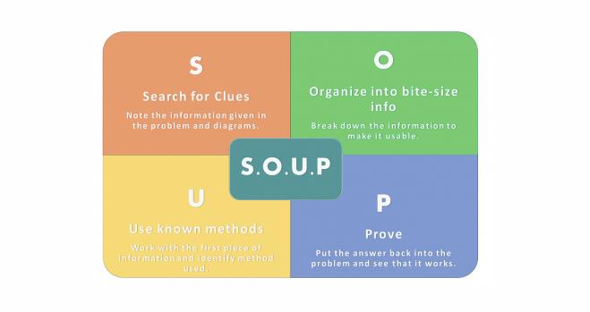 S.O.U.P. Framework